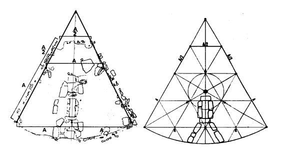 Tlocrt centralnog staništa L. Vir, primjena trijangulacije u mezolitu